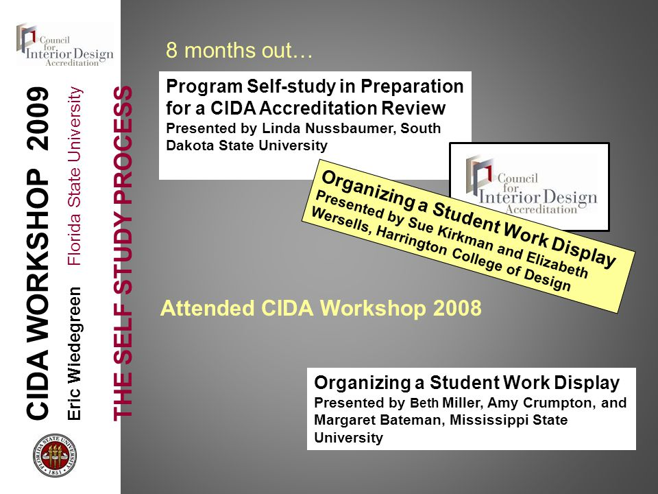 cida workshop 2009 eric wiedegreen florida state university the self