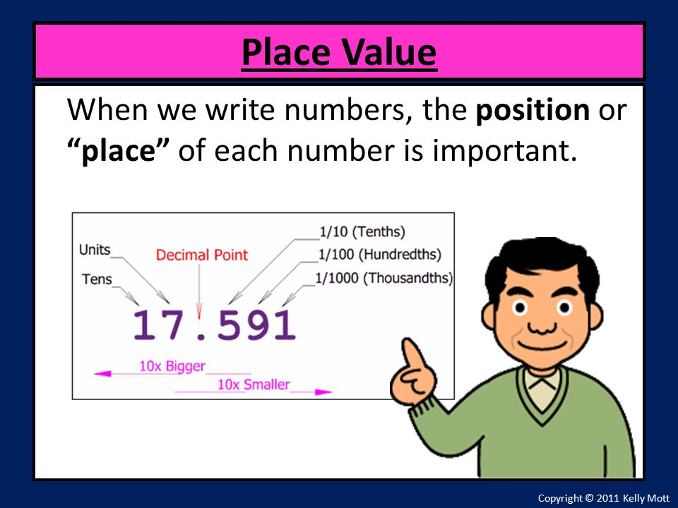 When we write numbers, the position or place of each number is important.