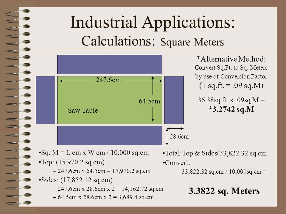 Industrial Applications Calculations Square Meters  5cm 28 6cm Saw Table Sq