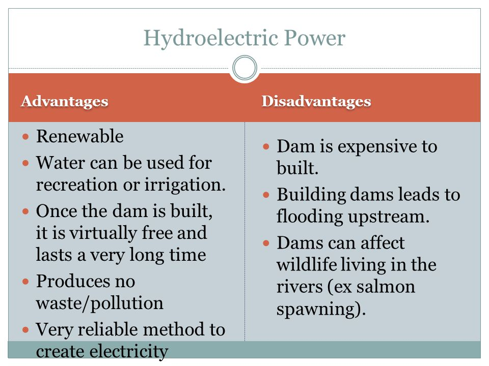 Advantages Disadvantages Renewable Water can be used for recreation or irrigation.