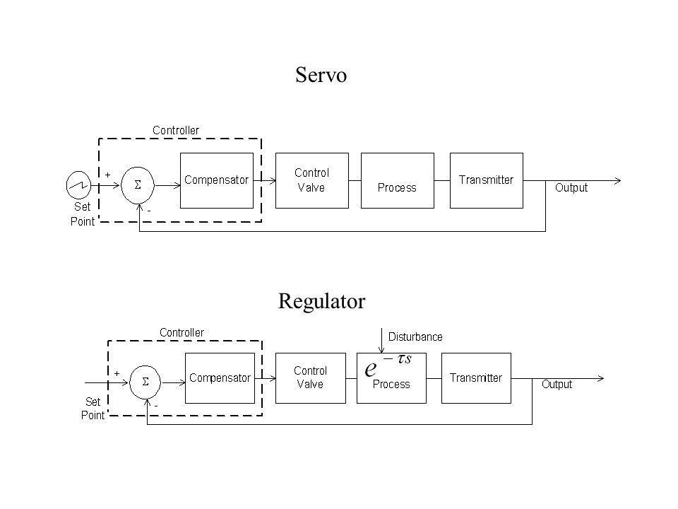 Neural Network Based Control System Design TOOLKIT For Use