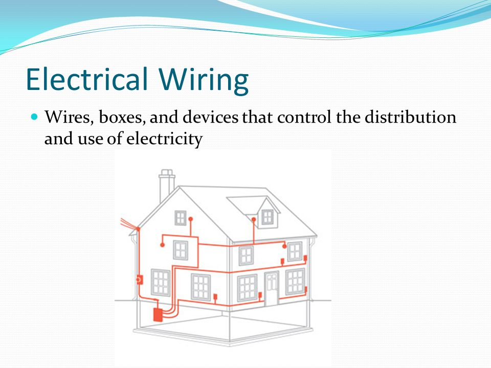 Electrical Wiring Wires, boxes, and devices that control the distribution and use of electricity