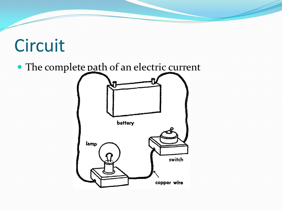 Circuit The complete path of an electric current