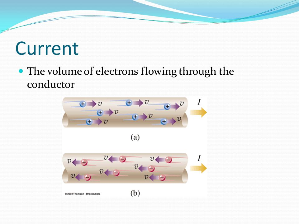 Current The volume of electrons flowing through the conductor