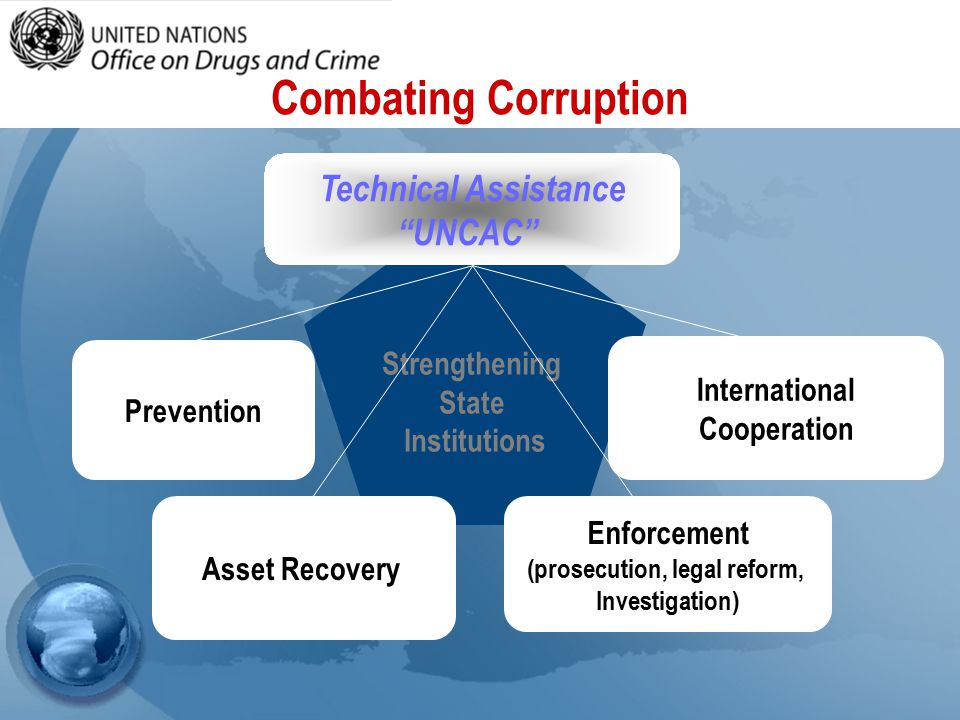 Combating Corruption Strengthening State Institutions Technical Assistance UNCAC Prevention Asset Recovery Enforcement (prosecution, legal reform, Investigation) International Cooperation