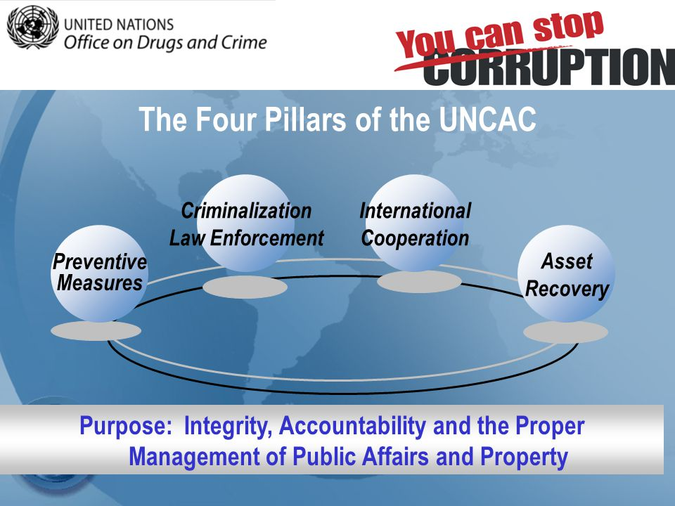 The Four Pillars of the UNCAC Preventive Measures International Cooperation Asset Recovery Criminalization Law Enforcement Purpose: Integrity, Accountability and the Proper Management of Public Affairs and Property