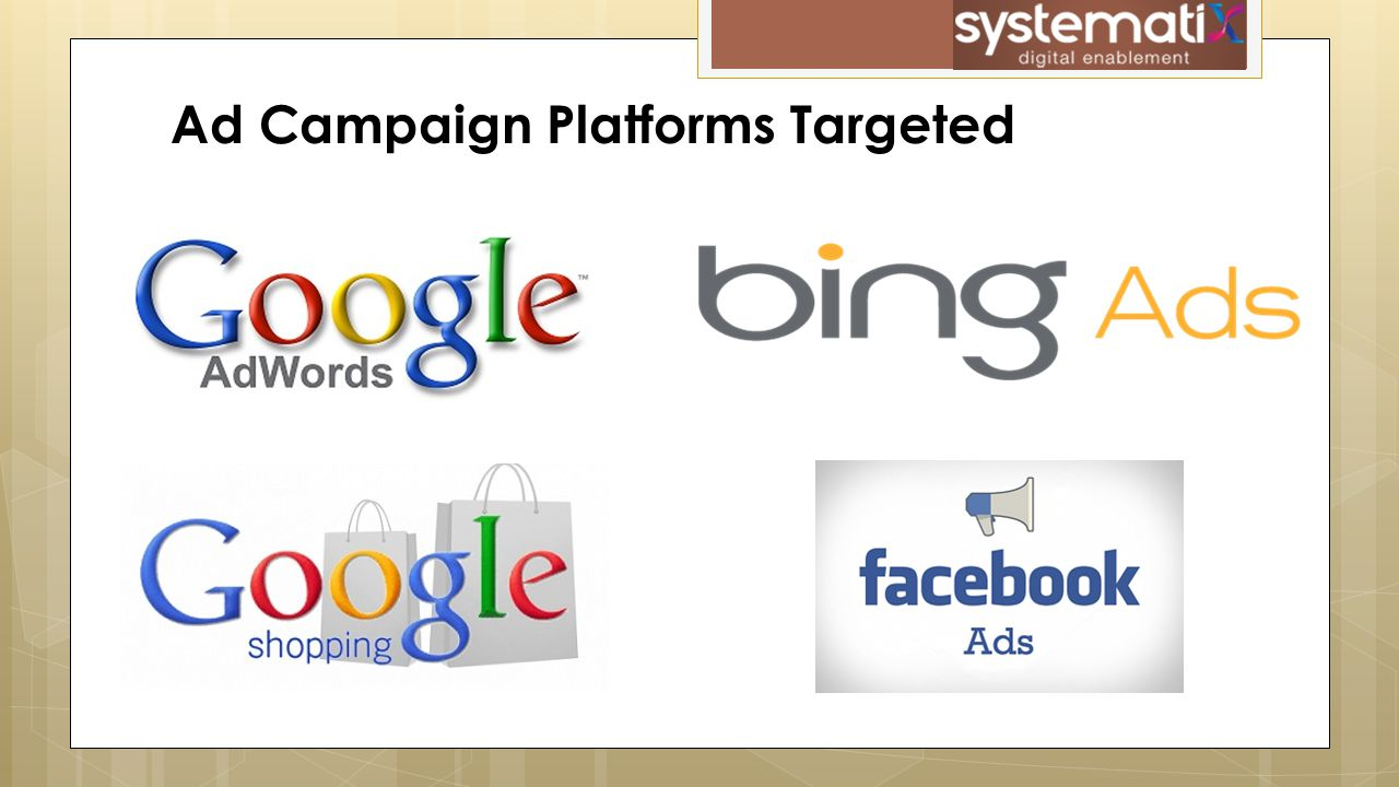 Ad Campaign Platforms Targeted