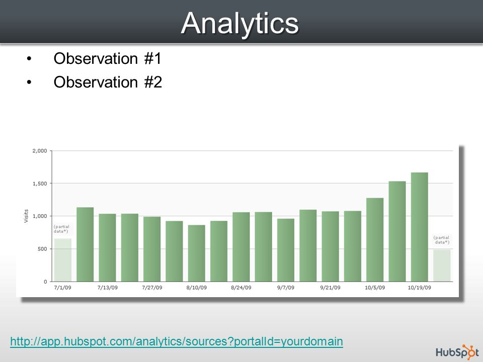 Analytics   portalId=yourdomain Observation #1 Observation #2