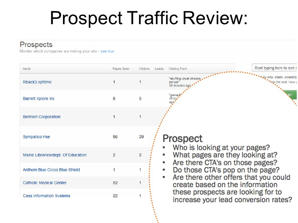 27 Prospect Traffic Review: