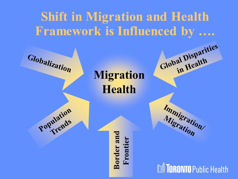 Shift in Migration and Health Framework is Influenced by ….