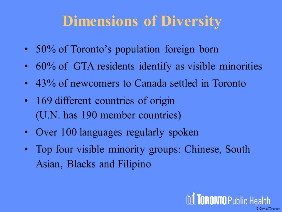 50% of Toronto's population foreign born 60% of GTA residents identify as visible minorities 43% of newcomers to Canada settled in Toronto 169 different countries of origin (U.N.