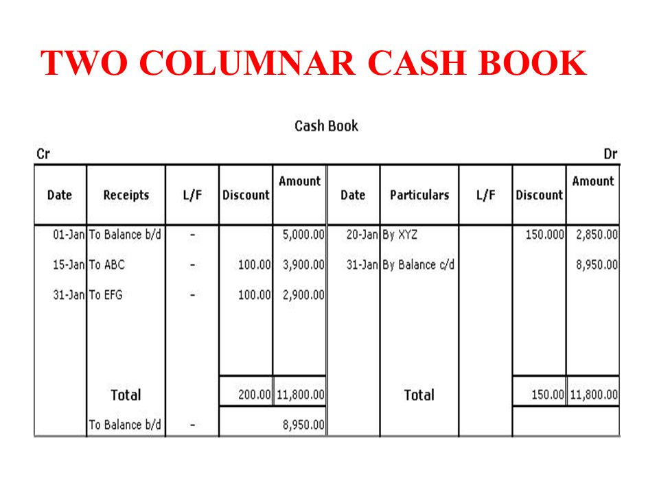 Unit three the general journal subsidiary books additional slides 24 two columnar cash book ccuart Image collections