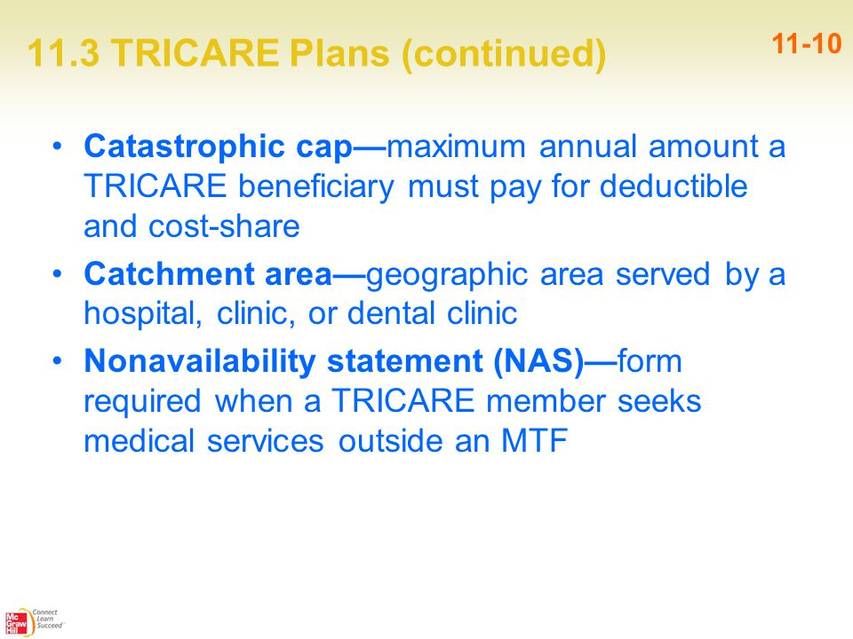 11.3 TRICARE Plans (continued) Catastrophic cap—maximum annual amount a TRICARE beneficiary must pay for deductible and cost-share Catchment area—geographic area served by a hospital, clinic, or dental clinic Nonavailability statement (NAS)—form required when a TRICARE member seeks medical services outside an MTF