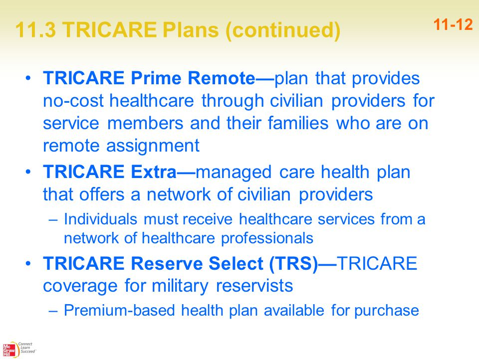11.3 TRICARE Plans (continued) TRICARE Prime Remote—plan that provides no-cost healthcare through civilian providers for service members and their families who are on remote assignment TRICARE Extra—managed care health plan that offers a network of civilian providers –Individuals must receive healthcare services from a network of healthcare professionals TRICARE Reserve Select (TRS)—TRICARE coverage for military reservists –Premium-based health plan available for purchase