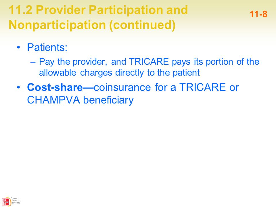 11.2 Provider Participation and Nonparticipation (continued) 11-8 Patients: –Pay the provider, and TRICARE pays its portion of the allowable charges directly to the patient Cost-share—coinsurance for a TRICARE or CHAMPVA beneficiary