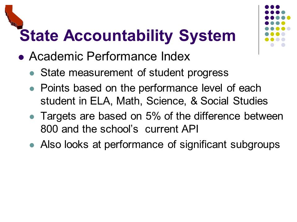 State Accountability System Academic Performance Index State measurement of student progress Points based on the performance level of each student in ELA, Math, Science, & Social Studies Targets are based on 5% of the difference between 800 and the school's current API Also looks at performance of significant subgroups