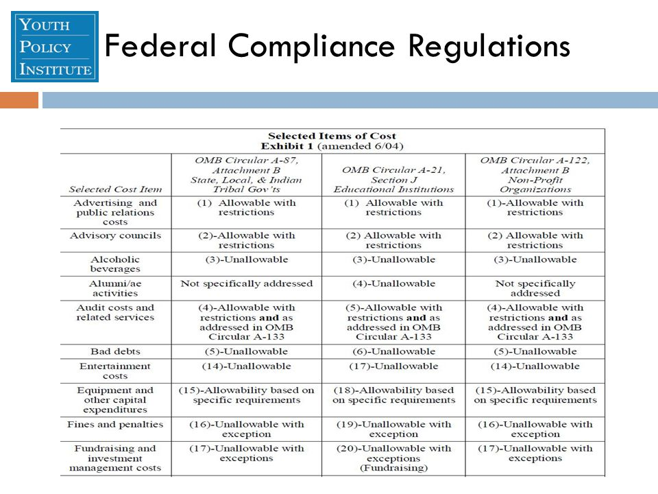 Federal Compliance Regulations