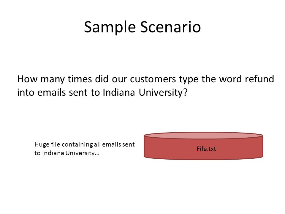 Sample Scenario Huge file containing all  s sent to Indiana University… File.txt How many times did our customers type the word refund into  s sent to Indiana University