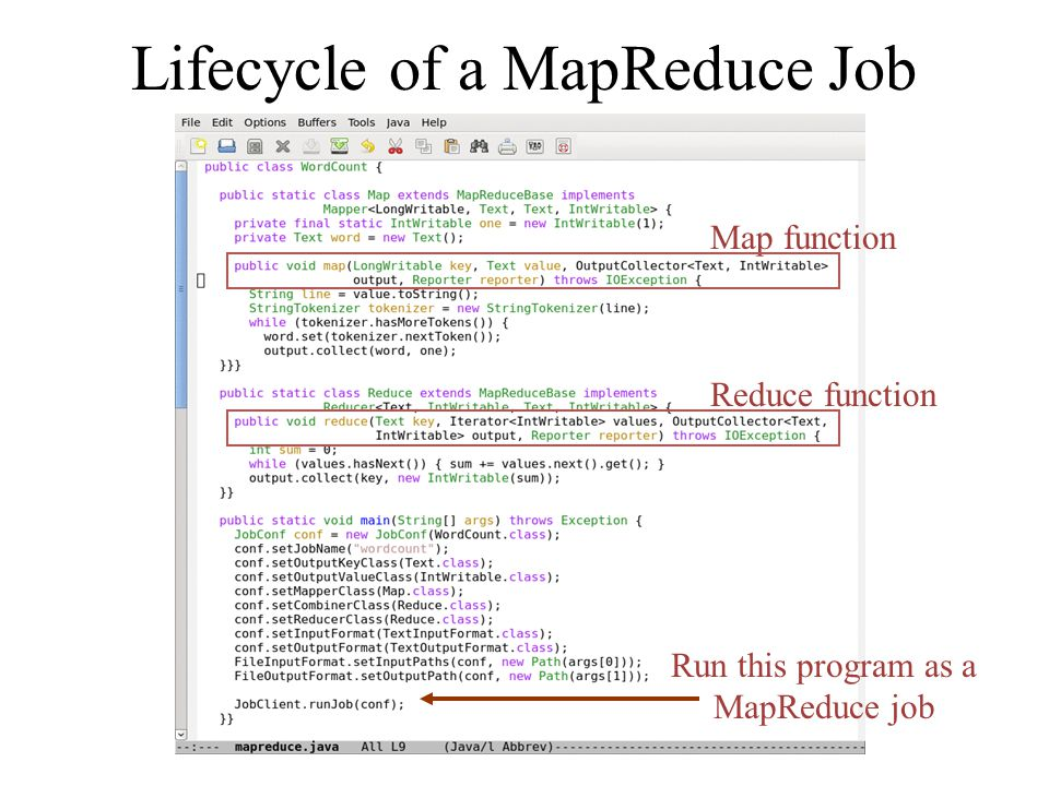 Lifecycle of a MapReduce Job Map function Reduce function Run this program as a MapReduce job