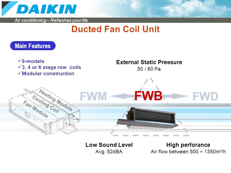 Air conditioning – Refreshes your life Applied Systems