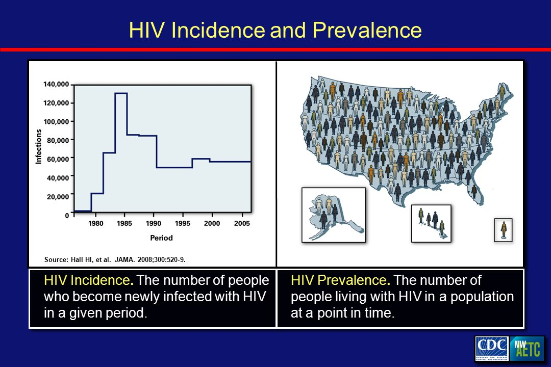 HIV Incidence and Prevalence Source: Hall HI, et al.