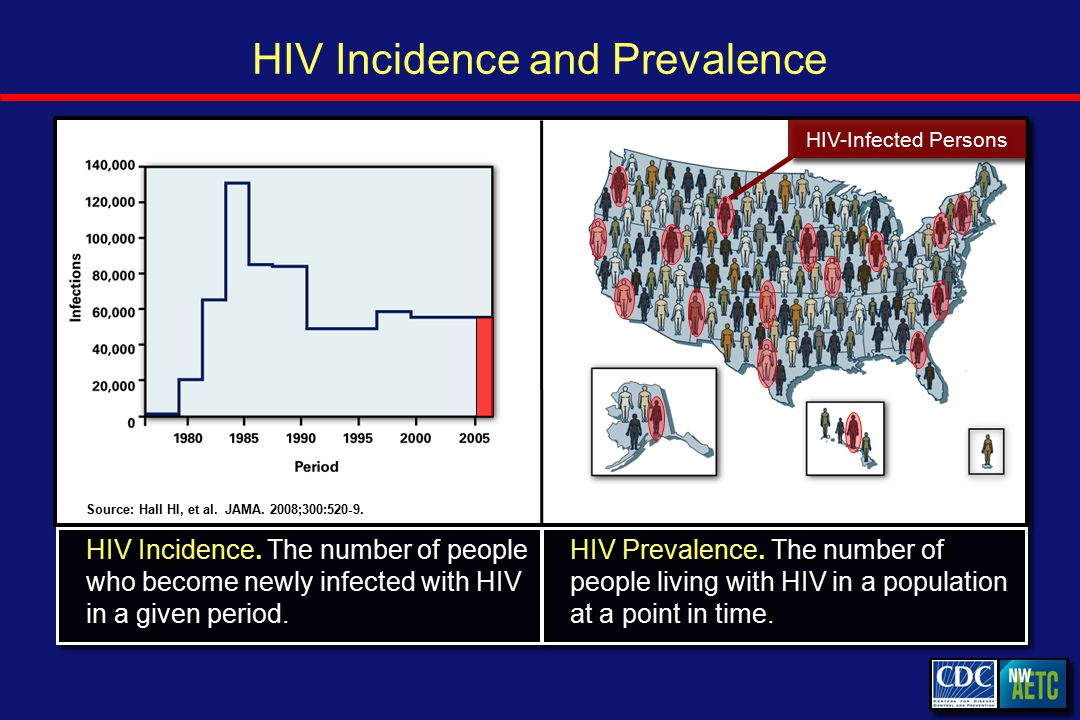 HIV Incidence and Prevalence HIV Incidence.