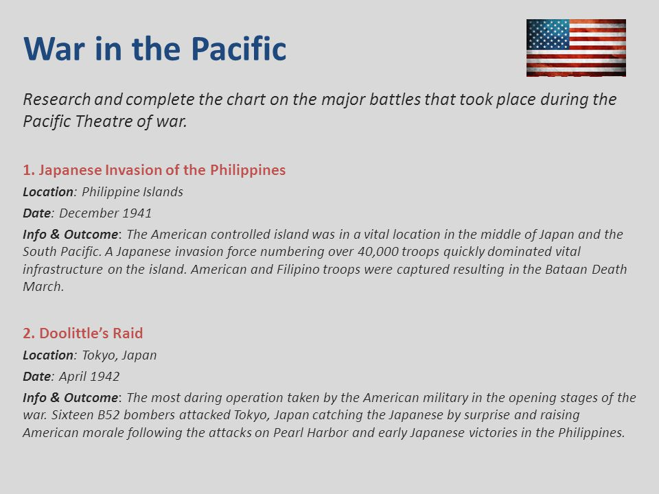 War in the Pacific Research and complete the chart on the major battles that took place during the Pacific Theatre of war.