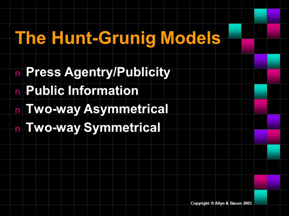 Copyright © Allyn & Bacon 2003 The Hunt-Grunig Models n Press Agentry/Publicity n Public Information n Two-way Asymmetrical n Two-way Symmetrical
