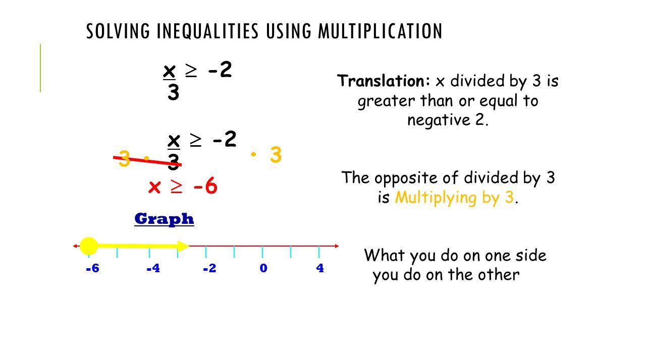 How to solve inequalities 12