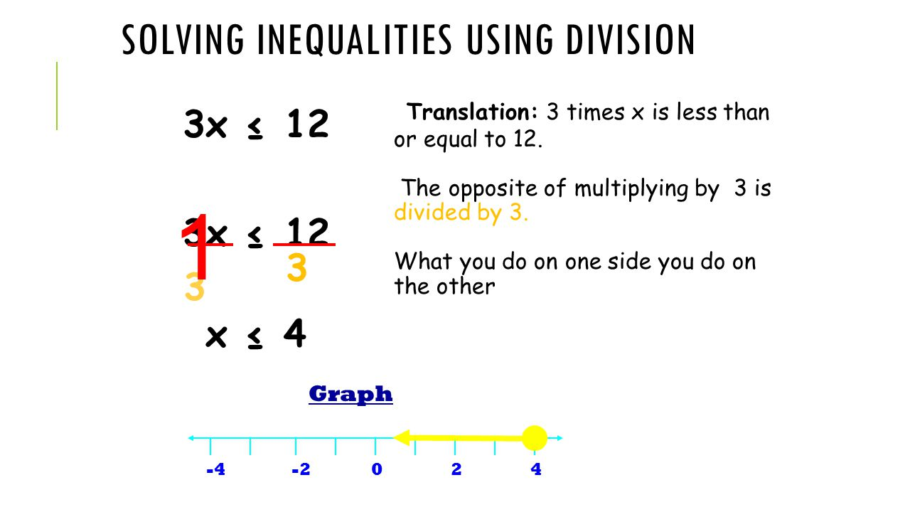 Ch 2. 1 (part 2) one step inequalities (multiplication) objective.