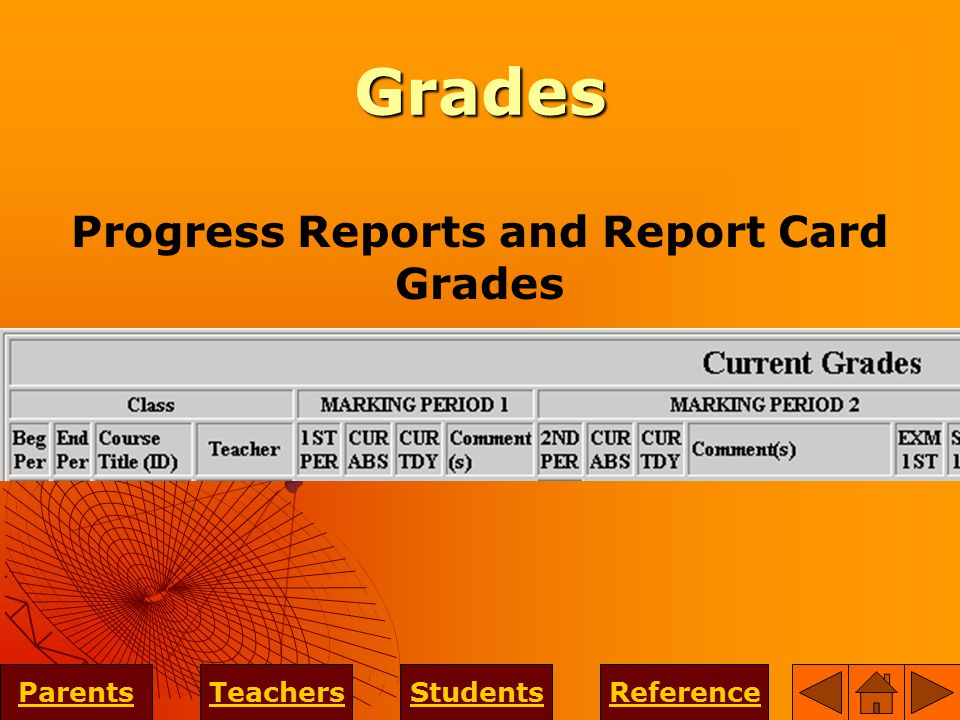 Grades ParentsTeachersStudentsReference Progress Reports and Report Card Grades