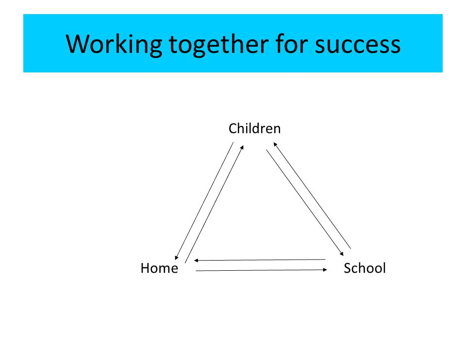 Working together for success School Children Home