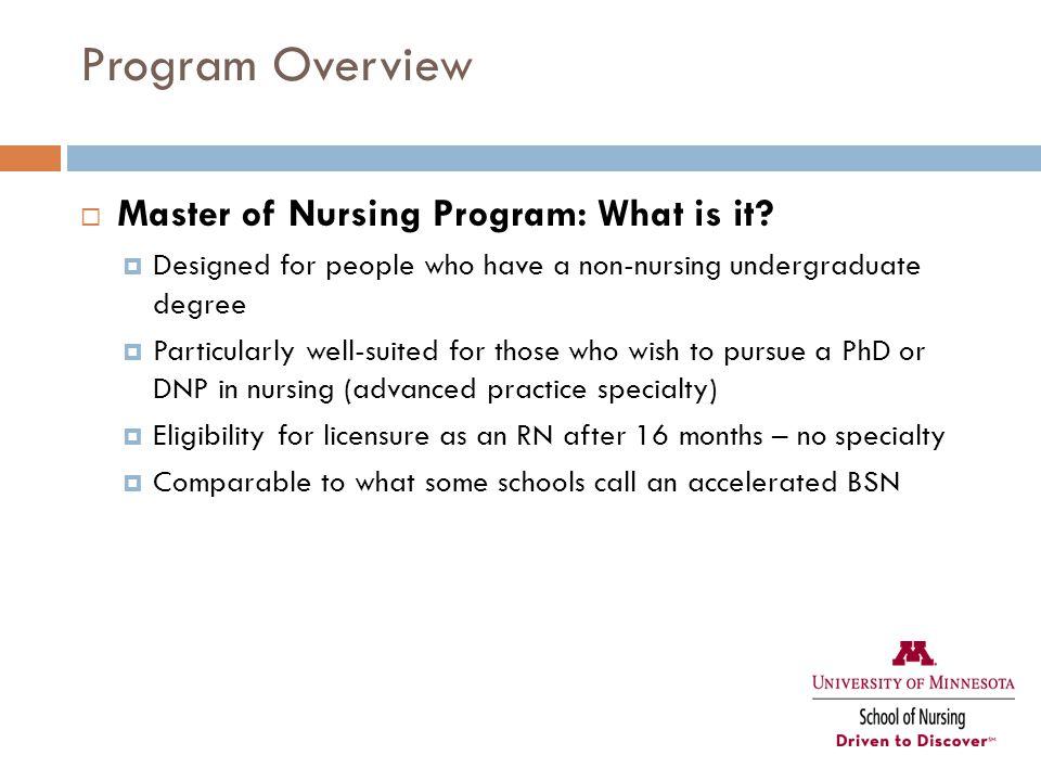 Master of Nursing Program  Session Objectives  Become