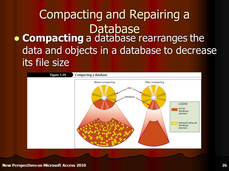 Compacting and Repairing a Database Compacting a database rearranges the data and objects in a database to decrease its file size Compacting a database rearranges the data and objects in a database to decrease its file size New Perspectives on Microsoft Access