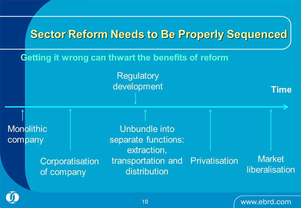 10 Sector Reform Needs to Be Properly Sequenced Monolithic company Corporatisation of company Unbundle into separate functions: extraction, transportation and distribution Privatisation Market liberalisation Time Regulatory development Getting it wrong can thwart the benefits of reform