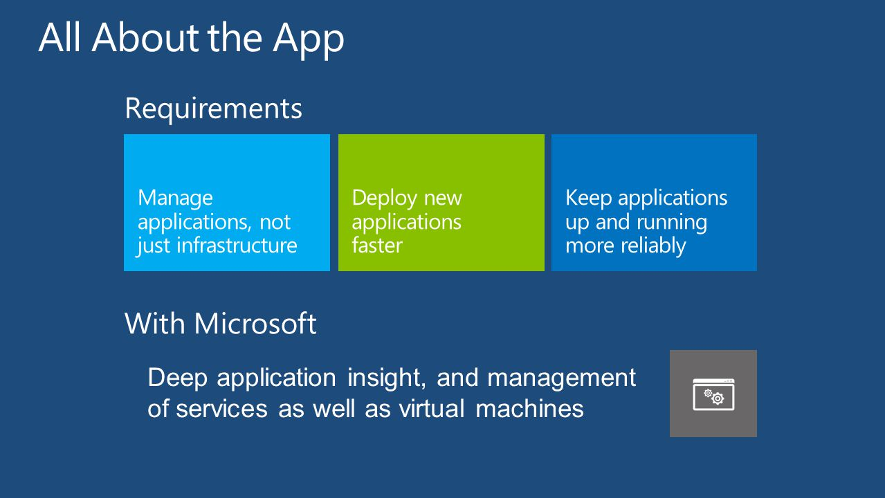 Deploy new applications faster Manage applications, not just infrastructure Keep applications up and running more reliably Requirements Deep application insight, and management of services as well as virtual machines With Microsoft All About the App