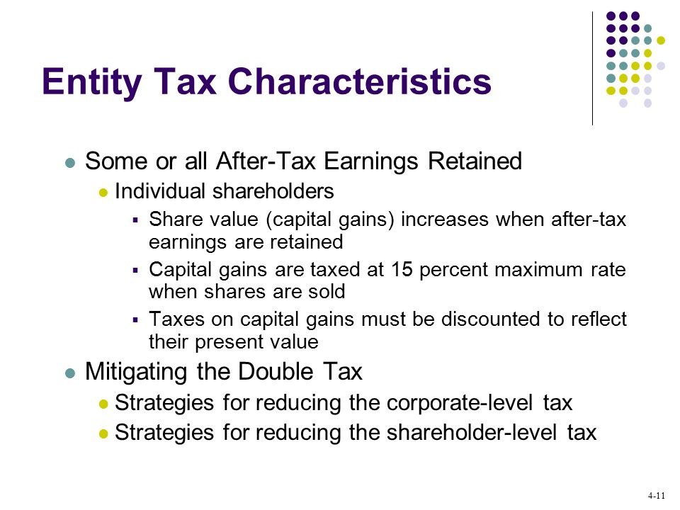 4-11 Entity Tax Characteristics Some or all After-Tax Earnings Retained Individual shareholders  Share value (capital gains) increases when after-tax earnings are retained  Capital gains are taxed at 15 percent maximum rate when shares are sold  Taxes on capital gains must be discounted to reflect their present value Mitigating the Double Tax Strategies for reducing the corporate-level tax Strategies for reducing the shareholder-level tax