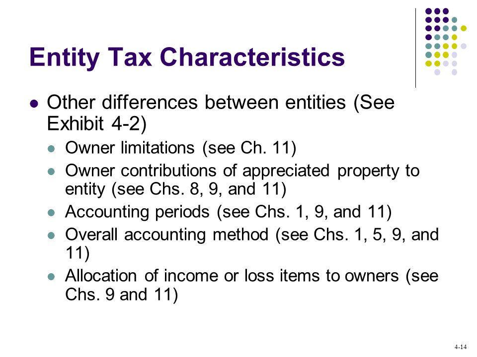 4-14 Entity Tax Characteristics Other differences between entities (See Exhibit 4-2) Owner limitations (see Ch.