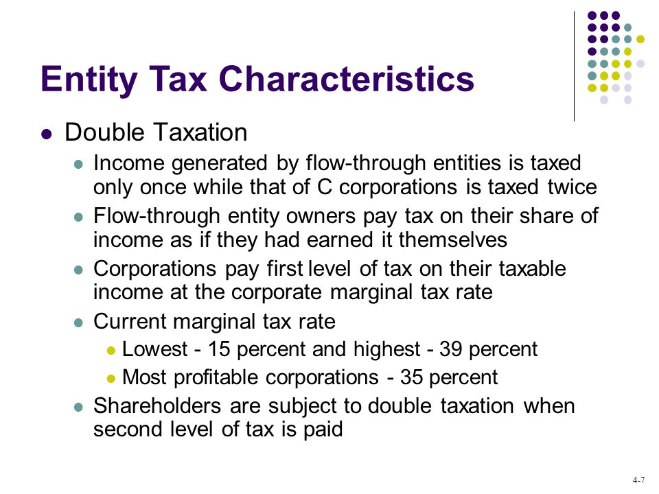 4-7 Double Taxation Income generated by flow-through entities is taxed only once while that of C corporations is taxed twice Flow-through entity owners pay tax on their share of income as if they had earned it themselves Corporations pay first level of tax on their taxable income at the corporate marginal tax rate Current marginal tax rate Lowest - 15 percent and highest - 39 percent Most profitable corporations - 35 percent Shareholders are subject to double taxation when second level of tax is paid Entity Tax Characteristics