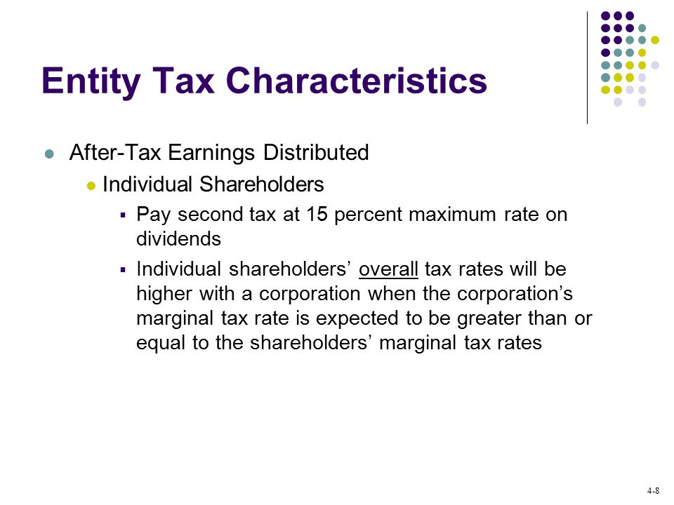 4-8 Entity Tax Characteristics After-Tax Earnings Distributed Individual Shareholders  Pay second tax at 15 percent maximum rate on dividends  Individual shareholders' overall tax rates will be higher with a corporation when the corporation's marginal tax rate is expected to be greater than or equal to the shareholders' marginal tax rates