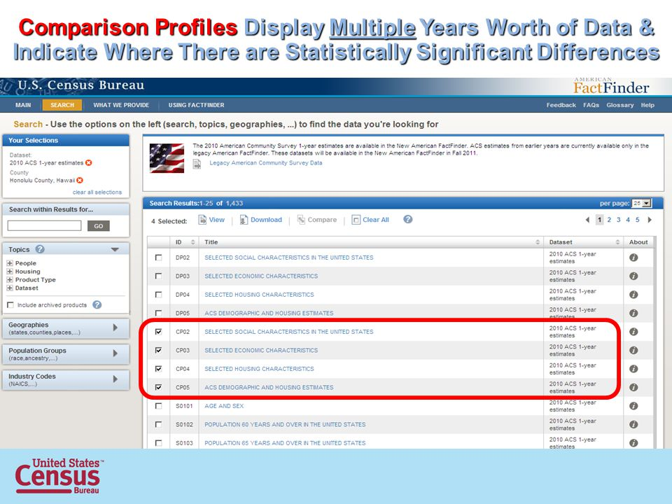 Comparison Profiles Display Multiple Years Worth of Data & Indicate Where There are Statistically Significant Differences