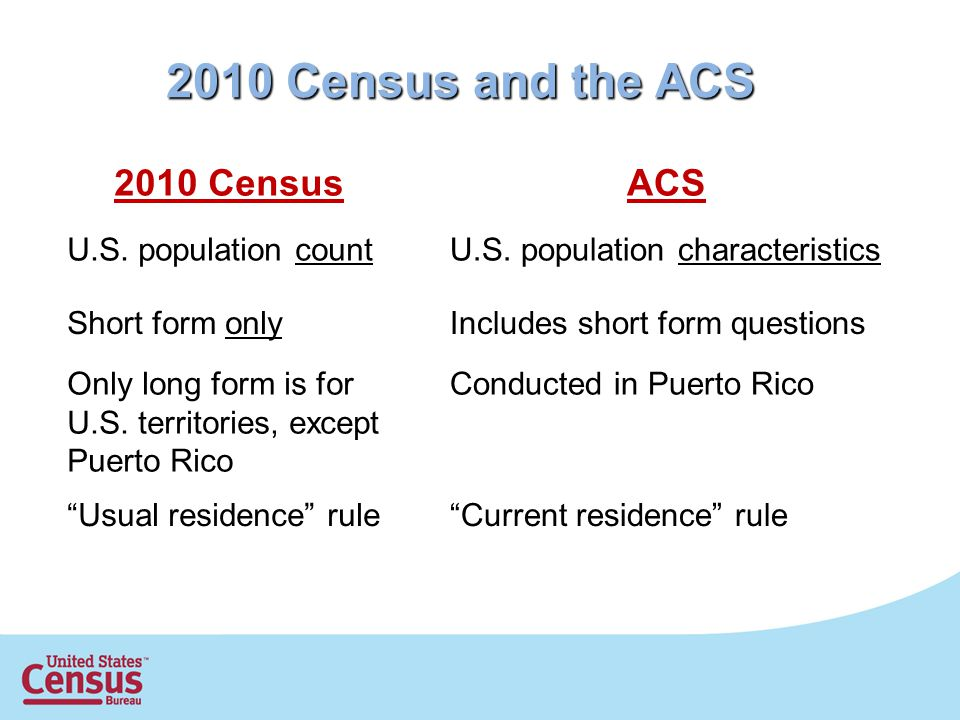 2010 Census and the ACS 2010 CensusACS U.S. population countU.S.