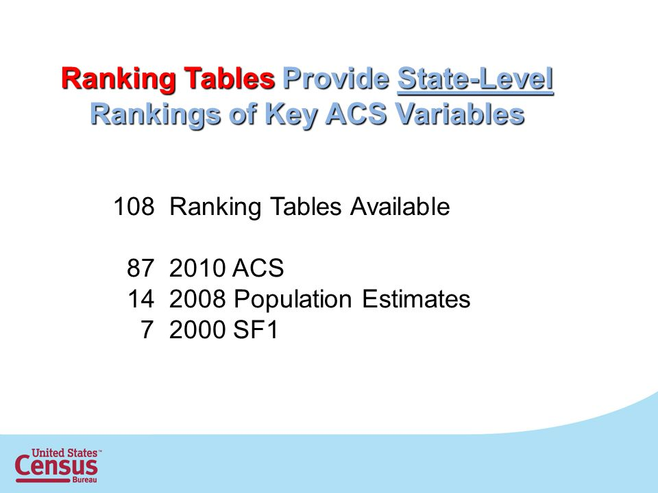 Ranking Tables Provide State-Level Rankings of Key ACS Variables 108 Ranking Tables Available ACS Population Estimates SF1