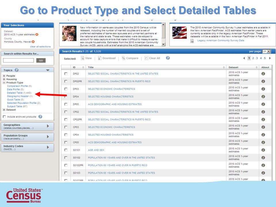 Go to Product Type and Select Detailed Tables