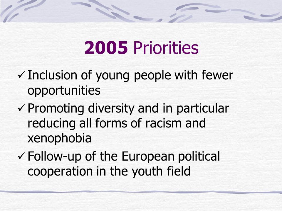 2005 Priorities Inclusion of young people with fewer opportunities Promoting diversity and in particular reducing all forms of racism and xenophobia Follow-up of the European political cooperation in the youth field