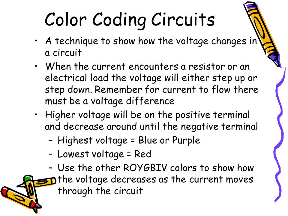 Series vs. Parallel Circuits Physics Mrs. Tobler. - ppt download