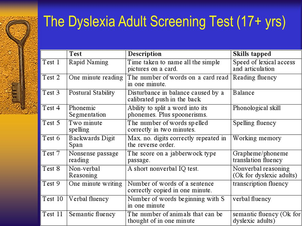 3 The Dyslexia Adult Screening Test 17 Yrs