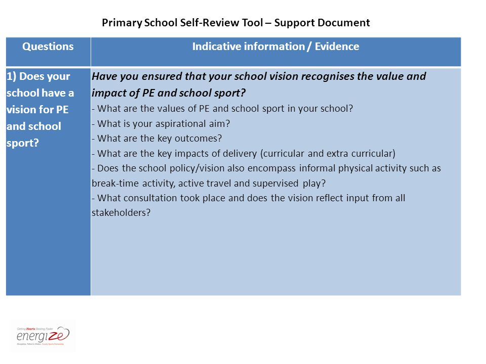 QuestionsIndicative information / Evidence 1) Does your school have a vision for PE and school sport.