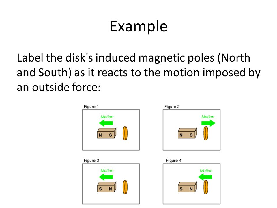 Example Label the disk s induced magnetic poles (North and South) as it reacts to the motion imposed by an outside force: