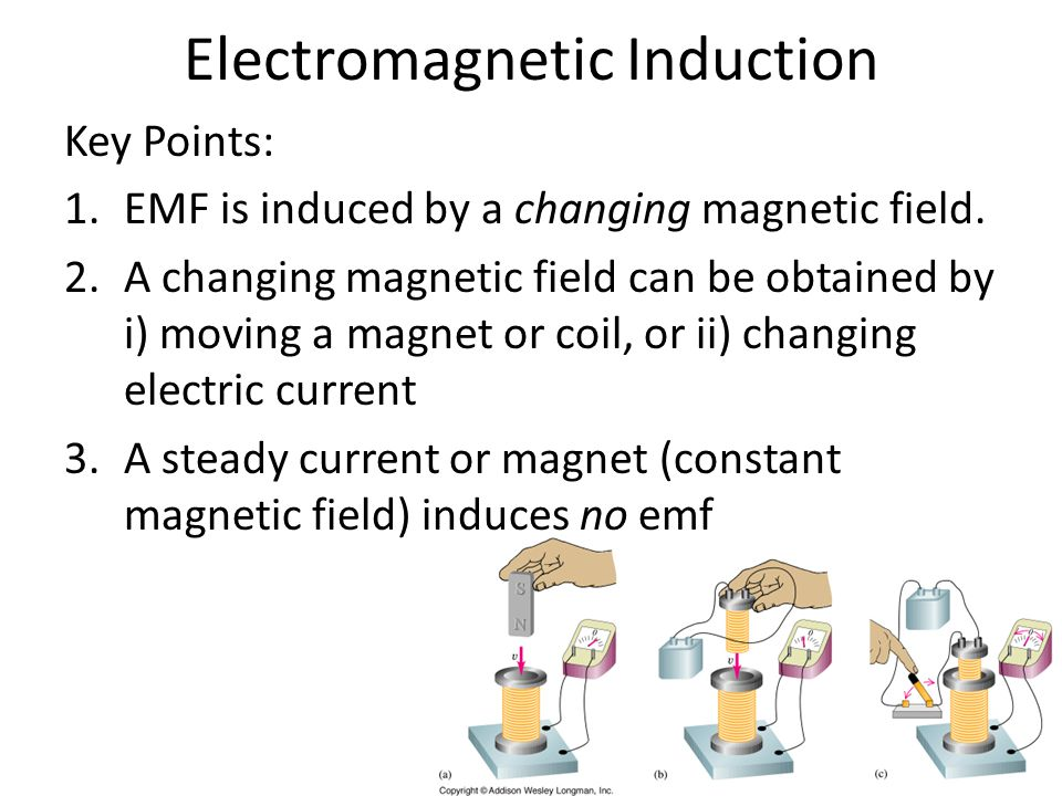 Electromagnetic Induction Key Points: 1.EMF is induced by a changing magnetic field.